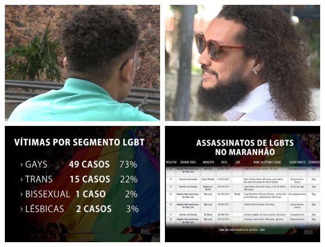 Jovem foi submetido a tortura a mando da mãe; Jock Jean fala sobre a mobilização LGBT e os números confirmam a violência